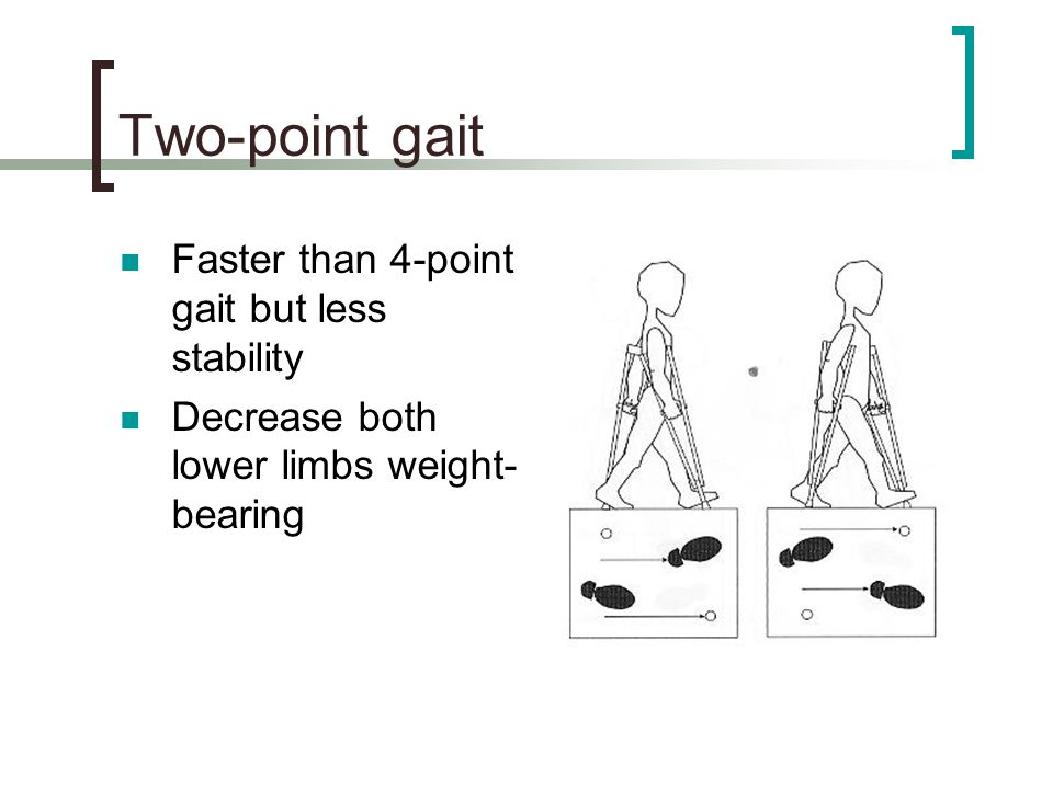 Two-point gait Faster than 4-point gait but less stability