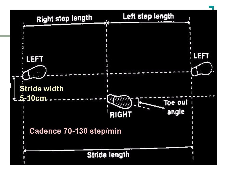 Stride width 5-10cm Cadence 70-130 step/min