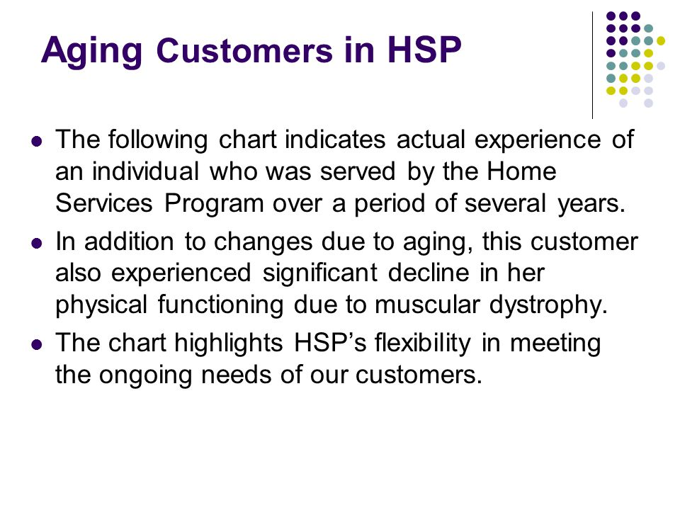 Aging Customers in HSP
