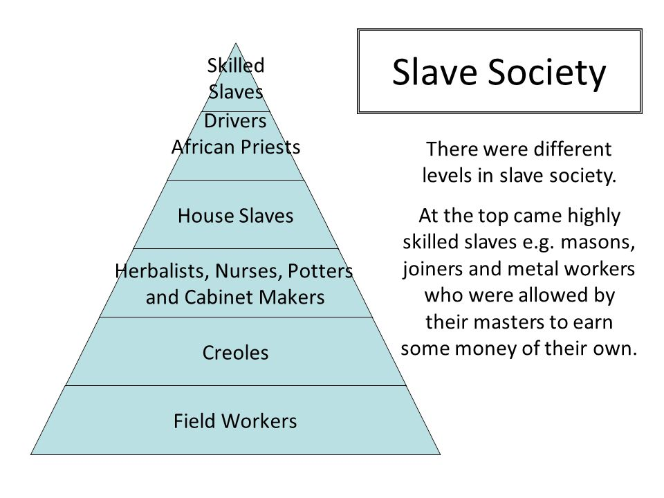 There were different levels in slave society.