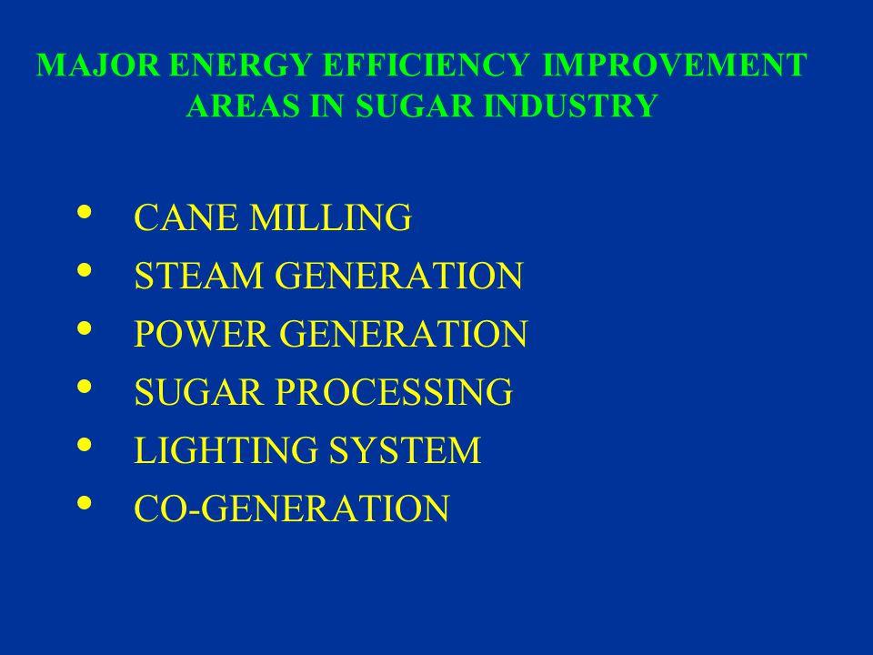 MAJOR ENERGY EFFICIENCY IMPROVEMENT AREAS IN SUGAR INDUSTRY