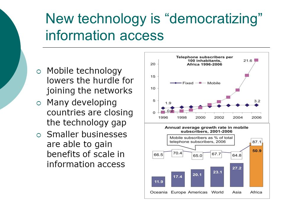 New technology is democratizing information access