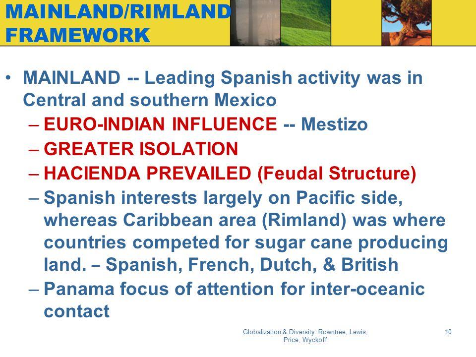 MAINLAND/RIMLAND FRAMEWORK