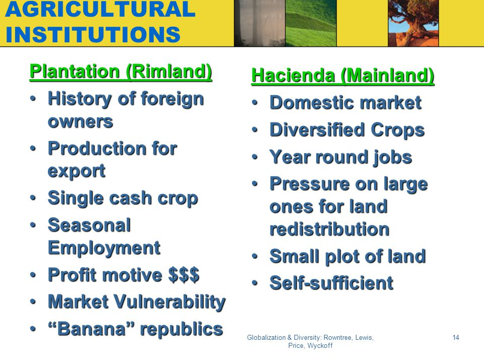 AGRICULTURAL INSTITUTIONS