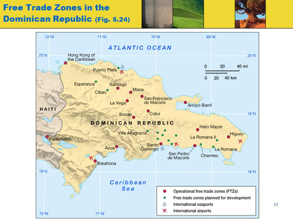 Free Trade Zones in the Dominican Republic (Fig. 5.24)