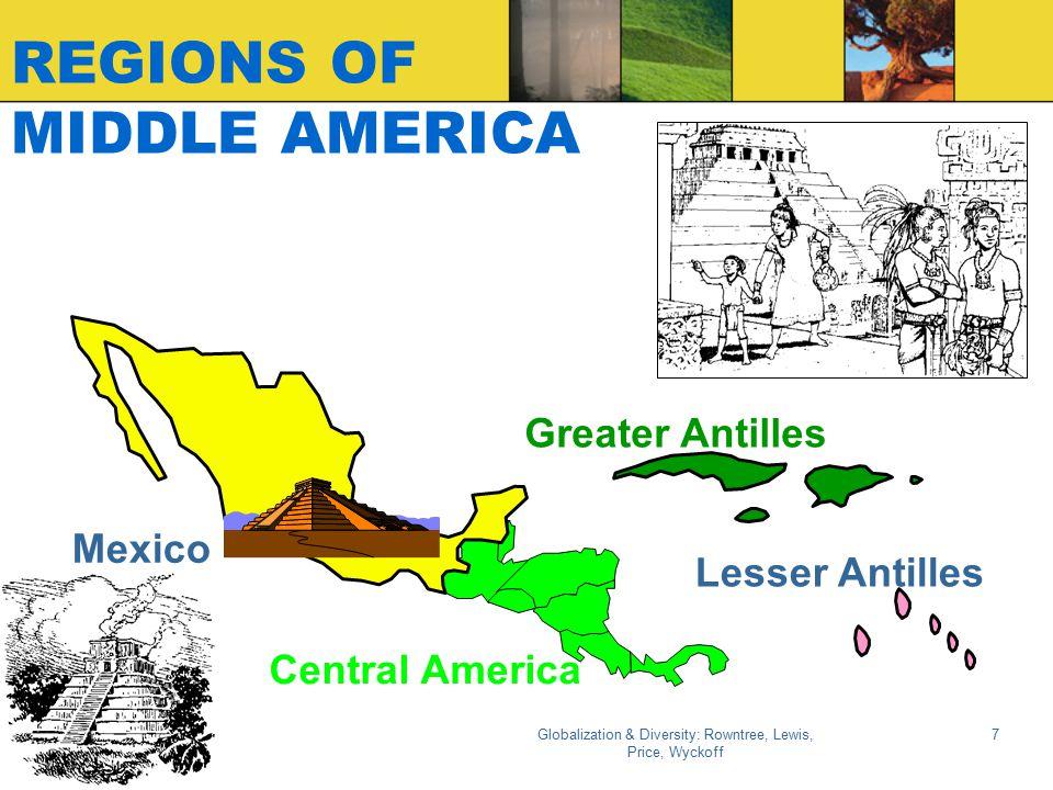 REGIONS OF MIDDLE AMERICA