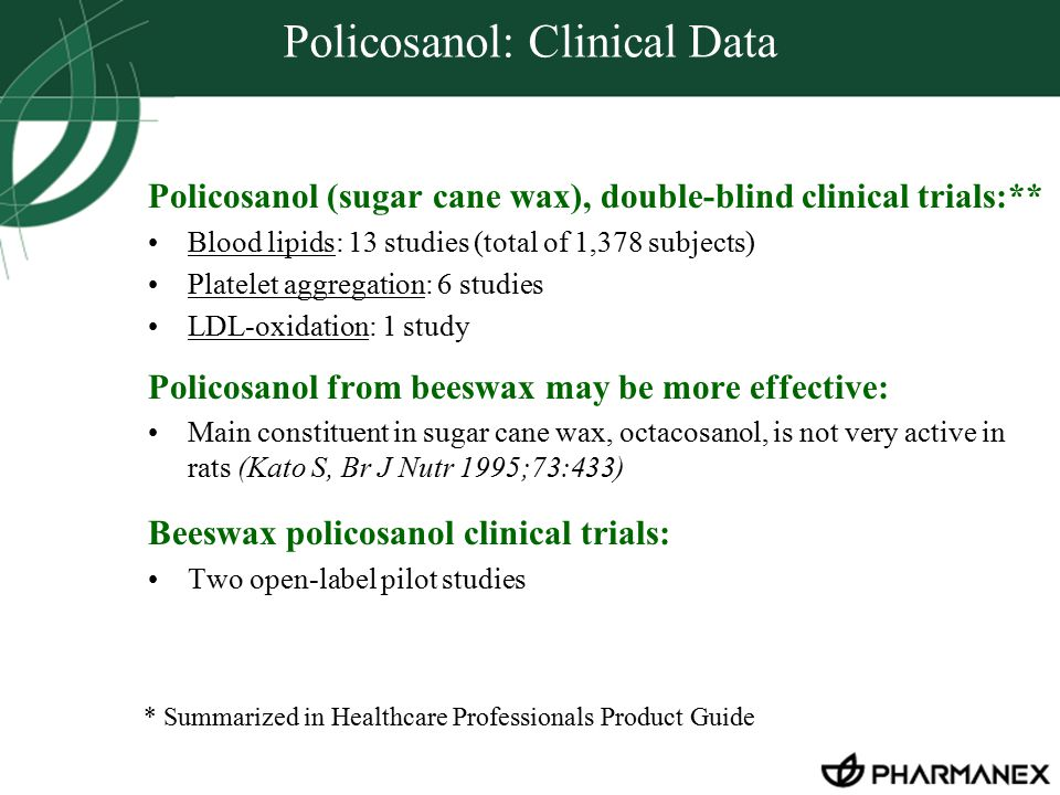 Policosanol: Clinical Data