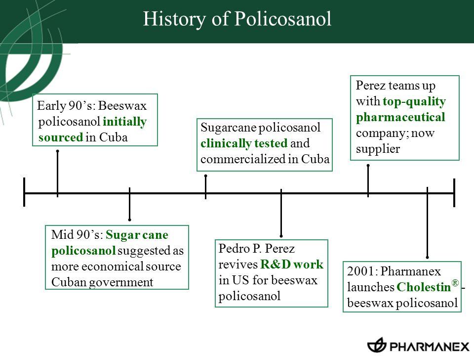 History of Policosanol
