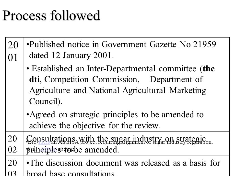 Process followed 2001. Published notice in Government Gazette No 21959 dated 12 January 2001.