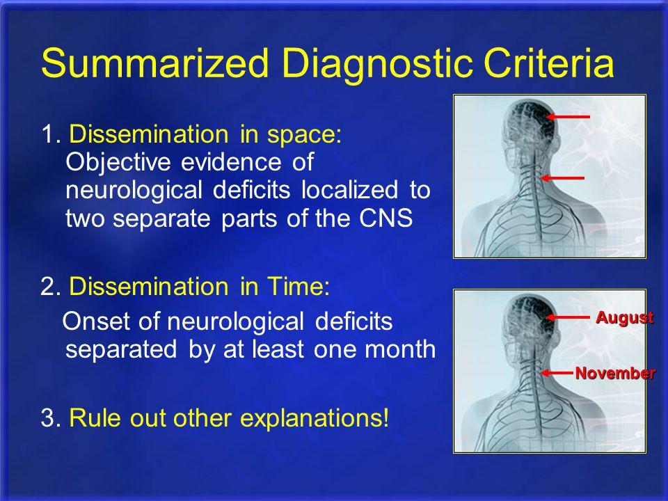 Summarized Diagnostic Criteria