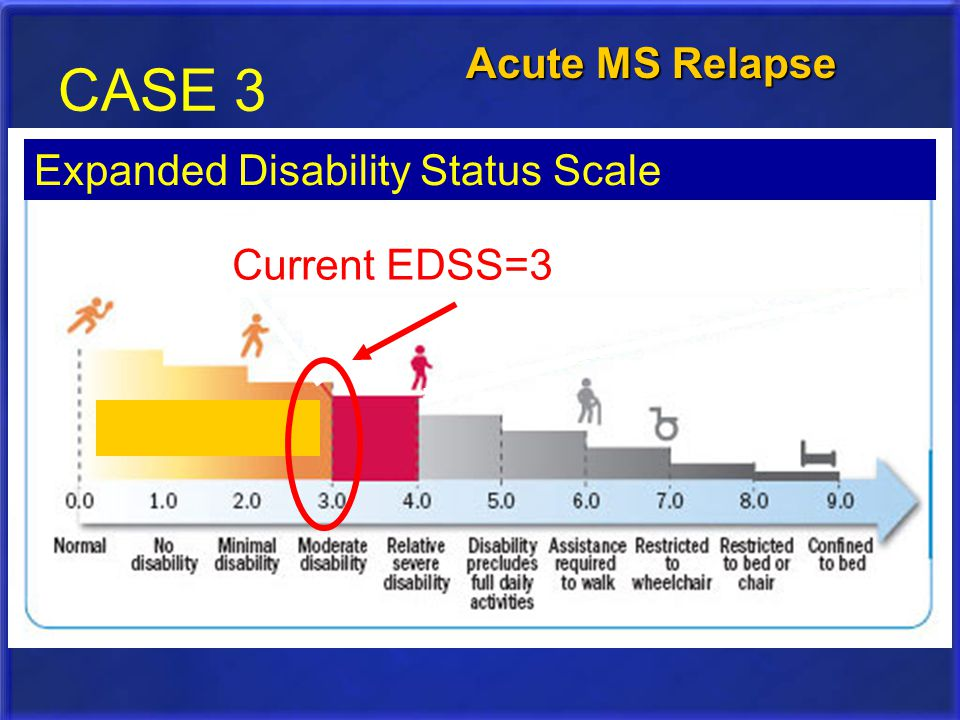 CASE 3 Acute MS Relapse Expanded Disability Status Scale
