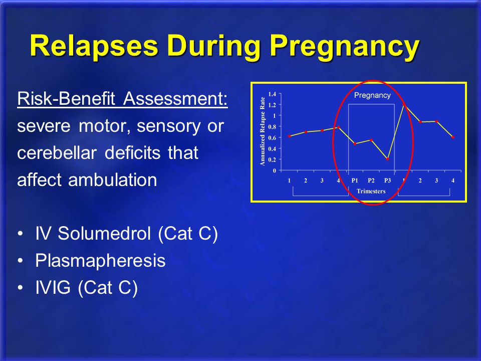 Relapses During Pregnancy