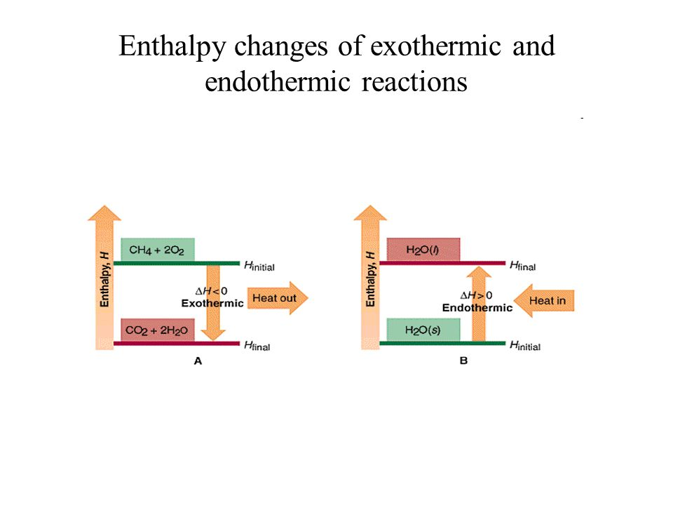 Enthalpy changes of exothermic and endothermic reactions