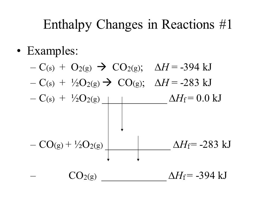 Enthalpy Changes in Reactions #1