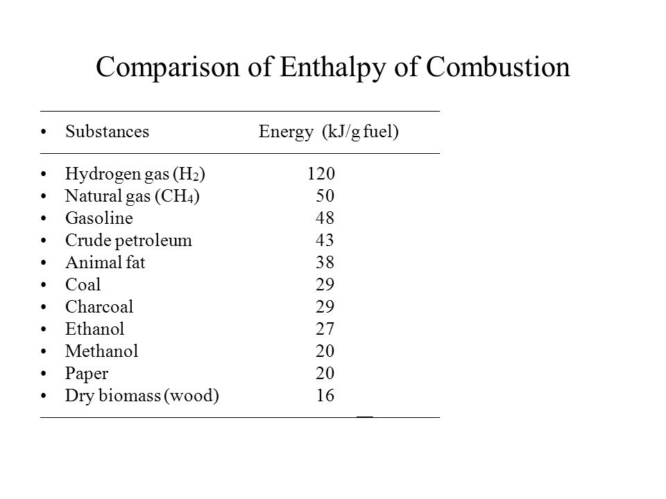 Comparison of Enthalpy of Combustion