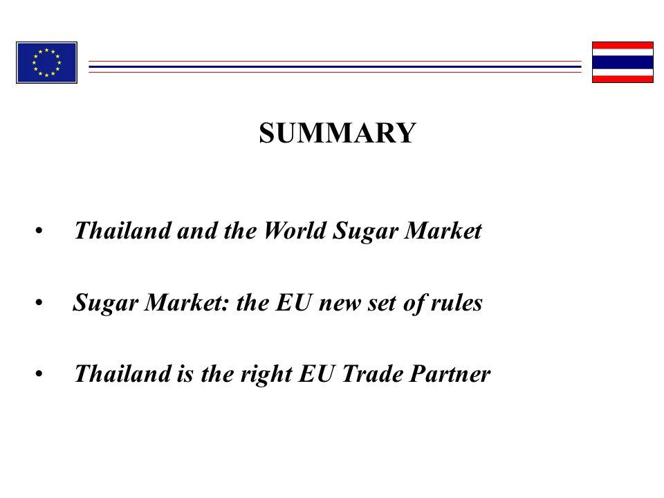 SUMMARY Thailand and the World Sugar Market
