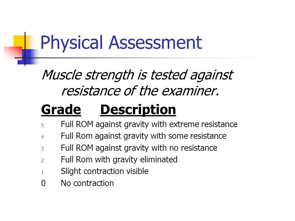 Physical Assessment Muscle strength is tested against resistance of the examiner. Grade Description.
