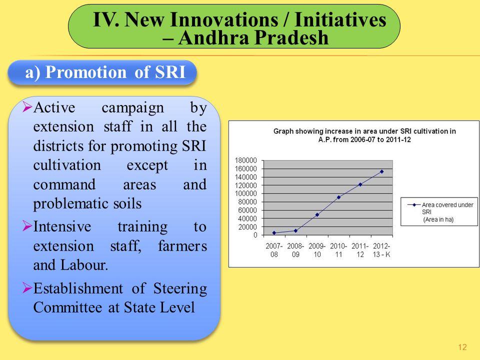 IV. New Innovations / Initiatives – Andhra Pradesh