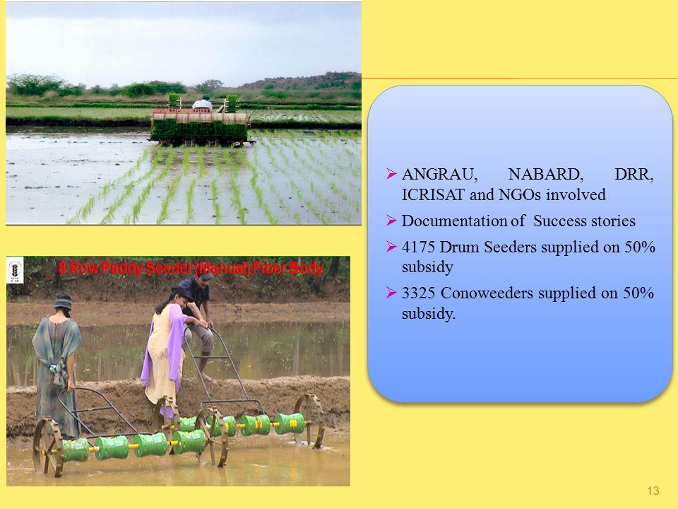 ANGRAU, NABARD, DRR, ICRISAT and NGOs involved