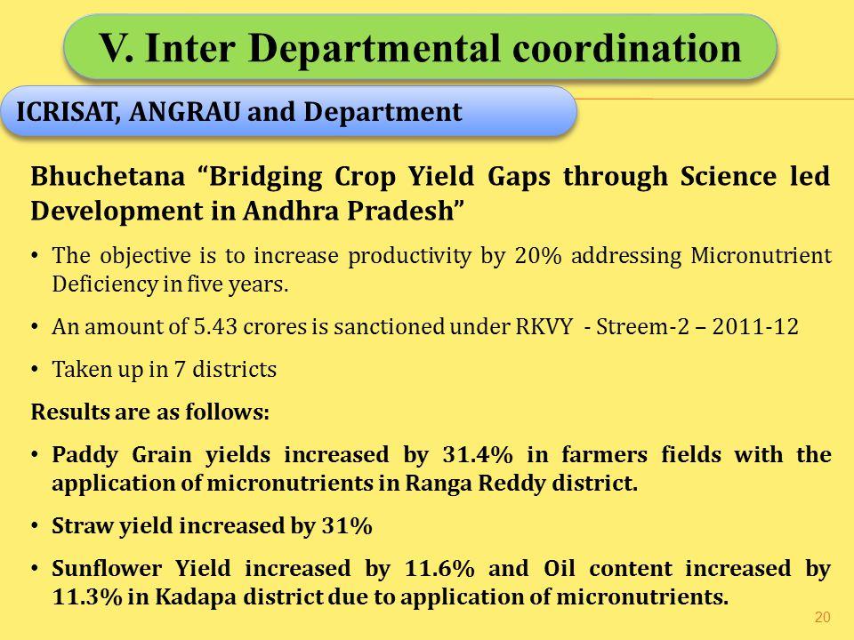 V. Inter Departmental coordination
