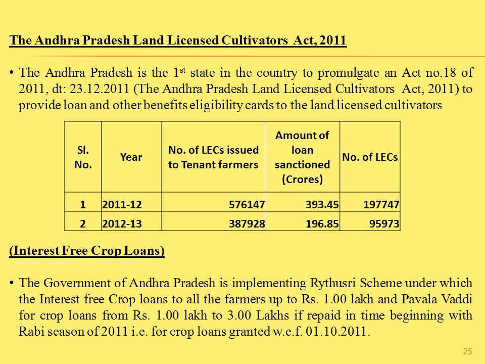 The Andhra Pradesh Land Licensed Cultivators Act, 2011