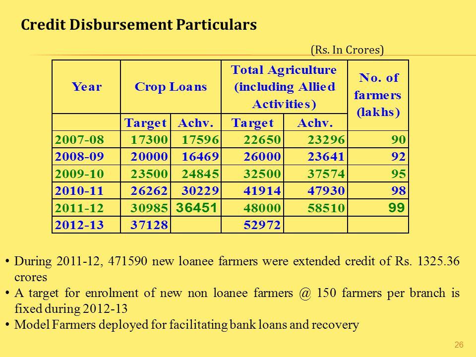 Credit Disbursement Particulars