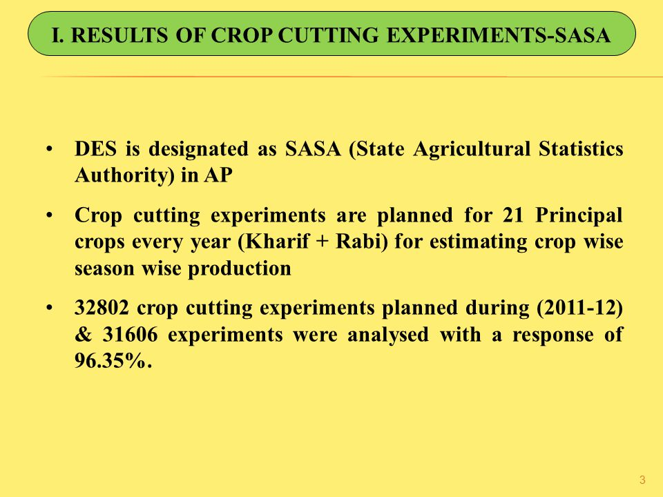 I. RESULTS OF CROP CUTTING EXPERIMENTS-SASA