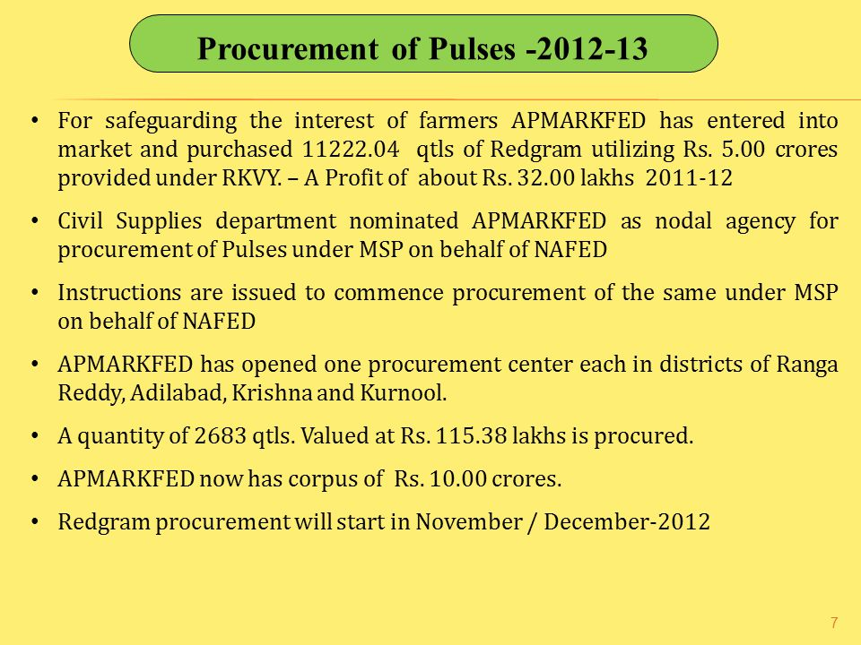 Procurement of Pulses -2012-13