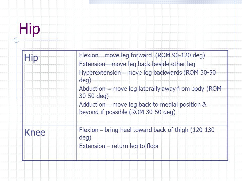 Hip Hip Knee Flexion – move leg forward (ROM 90-120 deg)