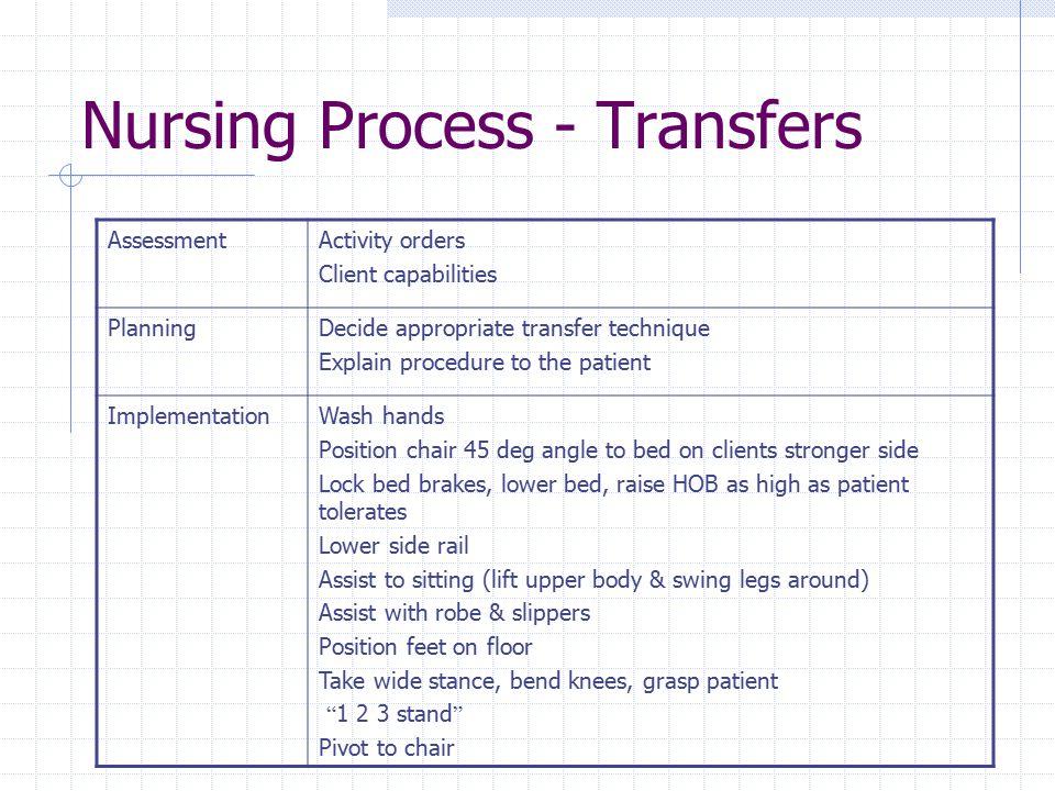 Nursing Process - Transfers