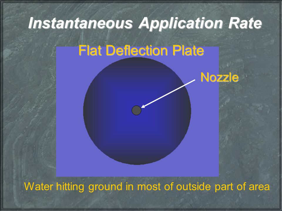 Instantaneous Application Rate