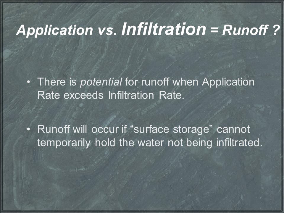Application vs. Infiltration = Runoff