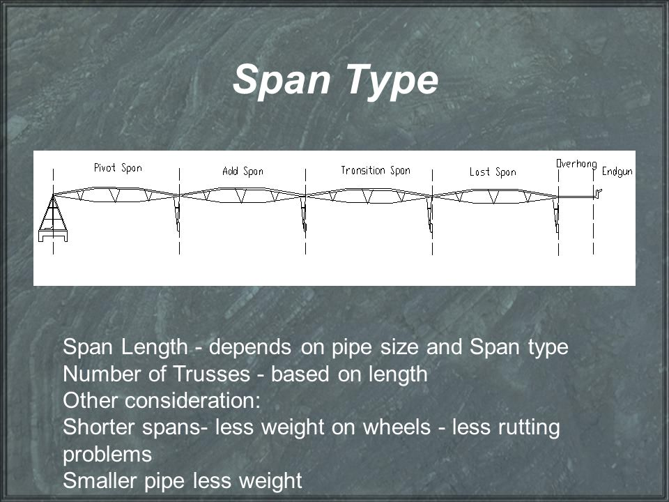 Span Type Span Length - depends on pipe size and Span type