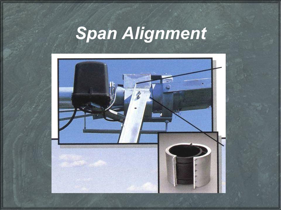 Span Alignment