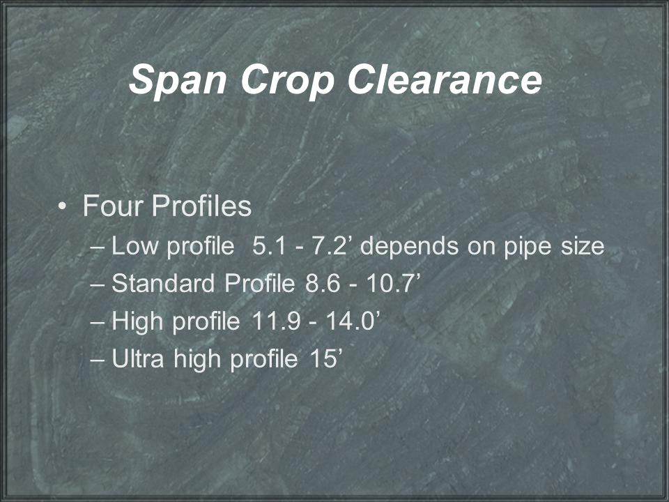 Span Crop Clearance Four Profiles