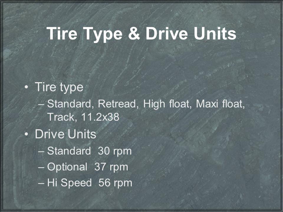 Tire Type & Drive Units Tire type Drive Units