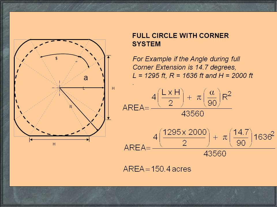 a FULL CIRCLE WITH CORNER SYSTEM For Example if the Angle during full