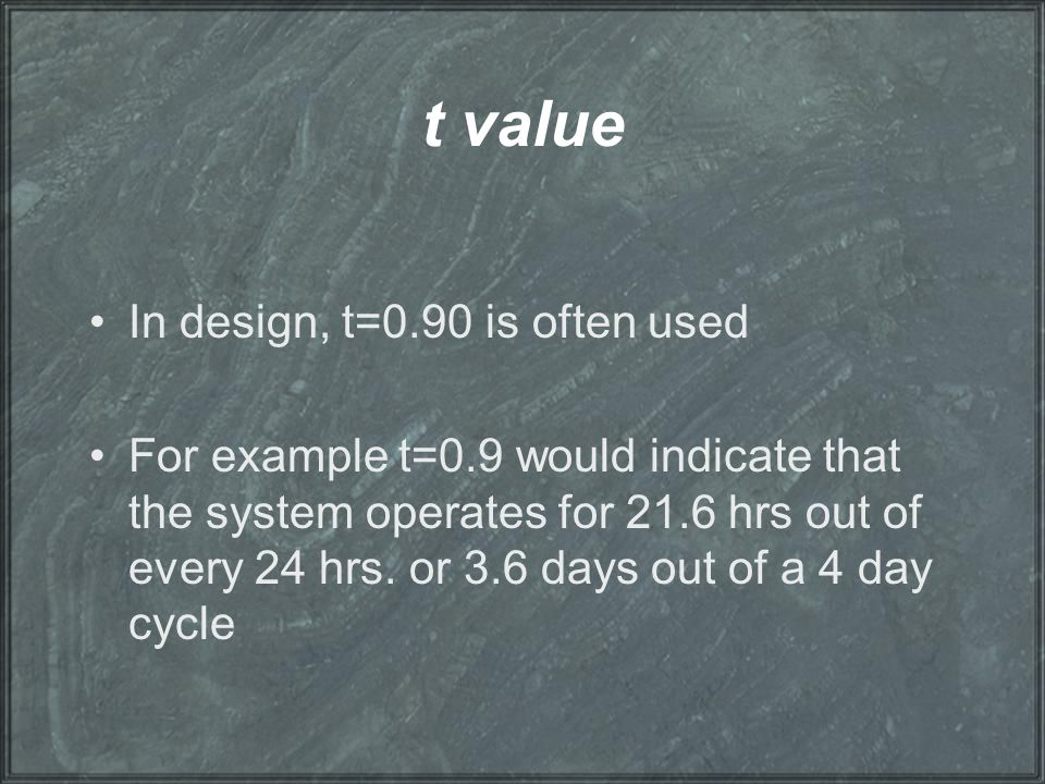 t value In design, t=0.90 is often used