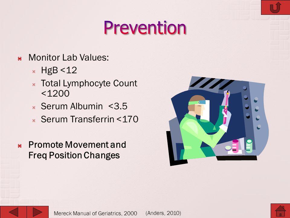 Prevention Monitor Lab Values: HgB <12