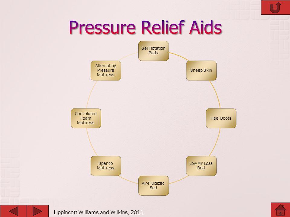 Pressure Relief Aids Lippincott Williams and Wilkins, 2011