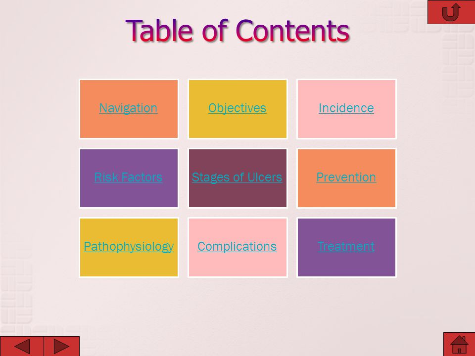 Table of Contents Navigation Objectives Incidence Risk Factors