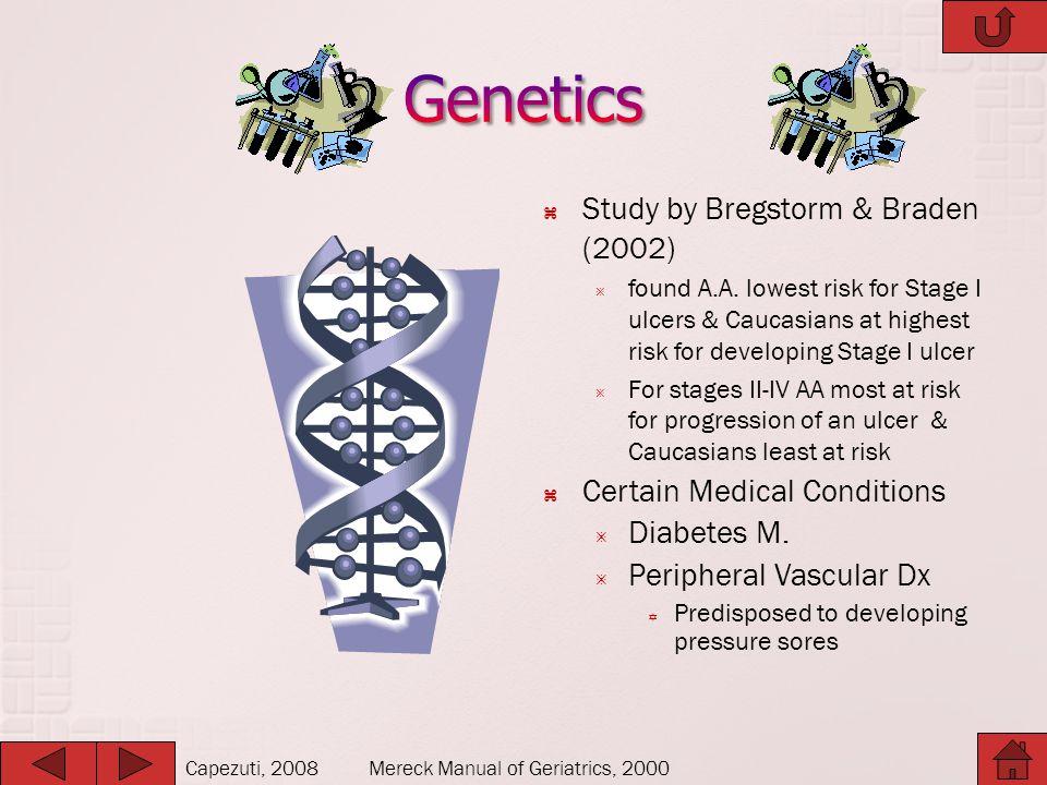 Genetics Study by Bregstorm & Braden (2002) Certain Medical Conditions