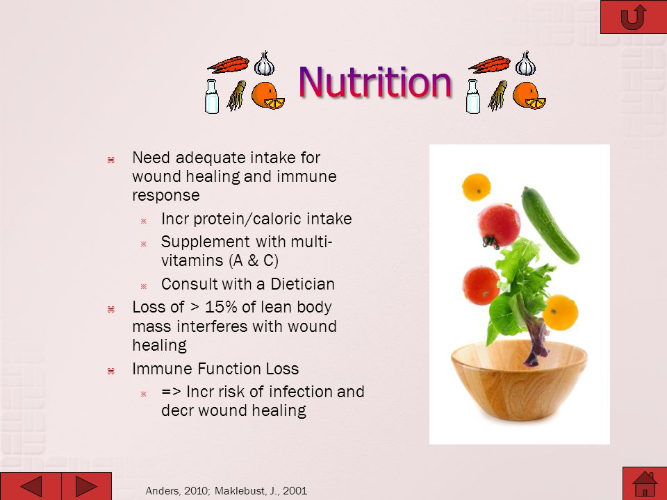 Nutrition Need adequate intake for wound healing and immune response