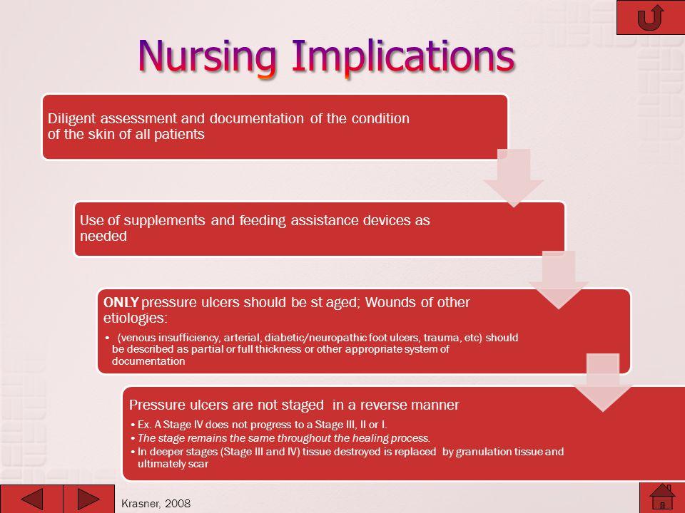 Nursing Implications Krasner, 2008