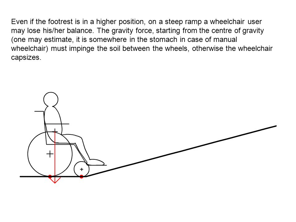 Even if the footrest is in a higher position, on a steep ramp a wheelchair user may lose his/her balance.