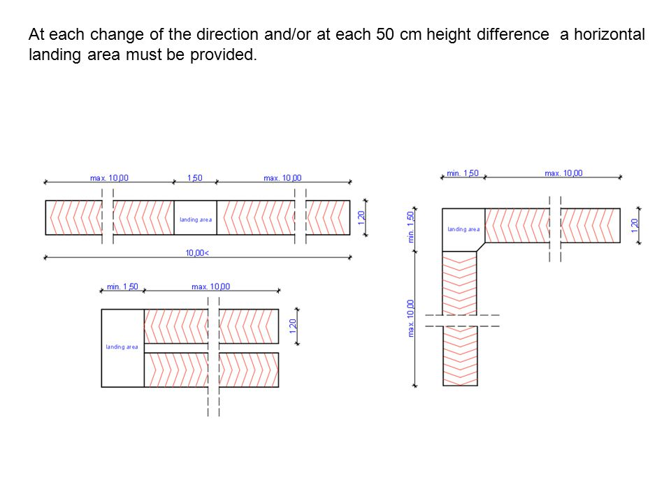 At each change of the direction and/or at each 50 cm height difference a horizontal landing area must be provided.