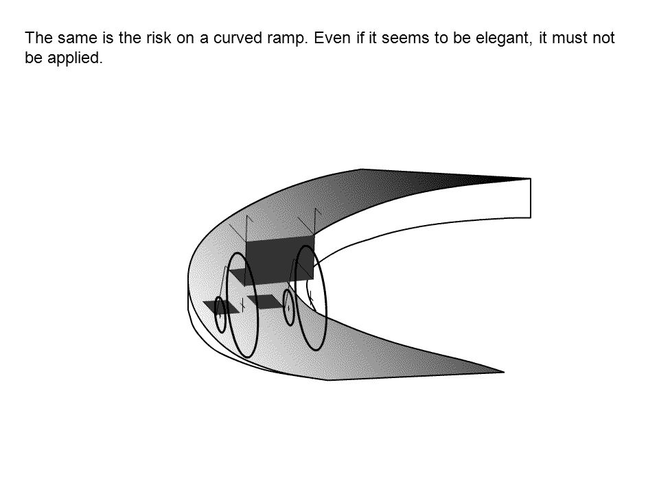 The same is the risk on a curved ramp