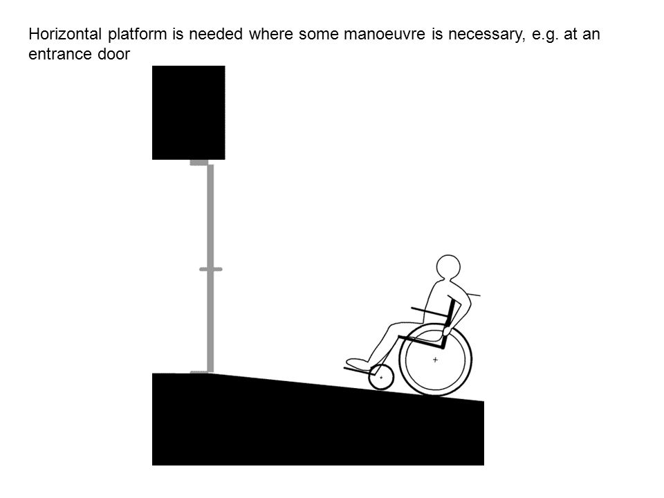 Horizontal platform is needed where some manoeuvre is necessary, e. g