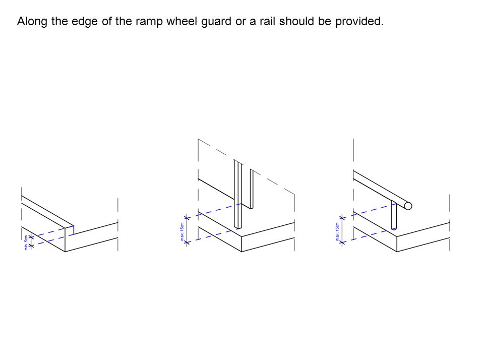 Along the edge of the ramp wheel guard or a rail should be provided.