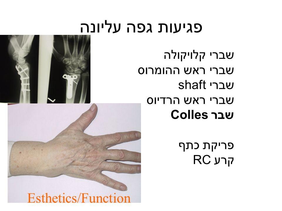 פגיעות גפה עליונה Esthetics/Function שברי קלויקולה שברי ראש ההומרוס
